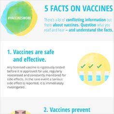 2017 World Immunization Week infographic #VaccinesWork