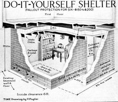 Off the Grid Living - underground shelter plans - AT Yahoo! Bomb Shelter or Tornado Shelter Homestead Survival, Camping Survival, Outdoor Survival, Survival Prepping, Emergency Preparedness, Survival Skills, Survival Gear, Survival Hacks, Emergency Shelters