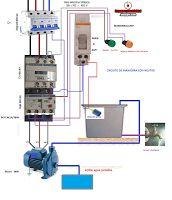 Esquemas eléctricos: MOTOR BOMBA TRIFASICA -MANU/AUTO.