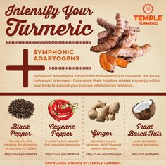 Intensify the power of turmeric with these tips from Symphonic Adaptogens like black pepper, cayenne pepper, ginger and plant-based fats increase the bioavailability of turmeric (and give Temple Turmeric beverages their signature flavor pow! Natural Health Remedies, Natural Cures, Herbal Remedies, Natural Healing, Nutrition Tips, Health And Nutrition, Health And Wellness, Health Tips, Turmeric Tea
