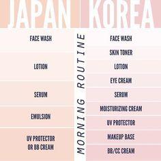 #Koreanskincare #CharcoalMaskFace