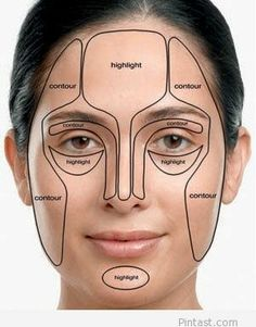 Your face – Good to know