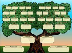 family tree template 4 generation