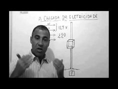 curso prático de eletricista instalador