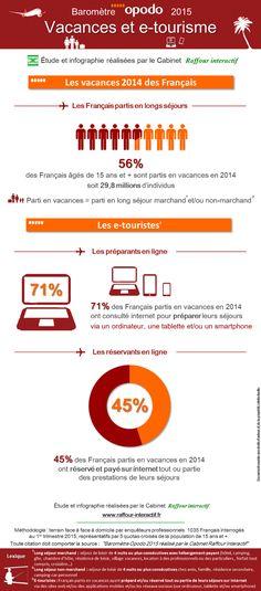71% des Français partis en vacances en 2014 ont préparé leur séjour sur internet.