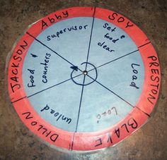 Dishes Routine… the Ol' Job Wheel | Mary Anns Cupboards