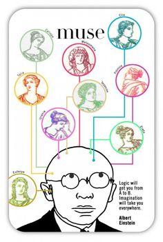 """""""Muse"""", carta del dia """"Cartes Barcelona"""" by Peret (CCR+A)·X = elsomni    Innovación en el mundo gastronómico"""