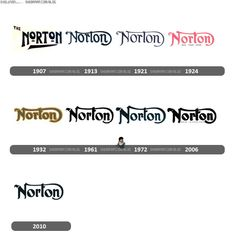 Norton logo evolution