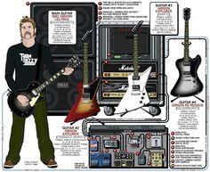 Bill Kelliher – Mastodon – 2009 | Guitar.com