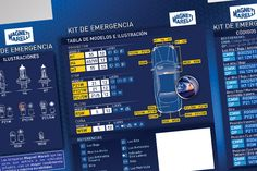 Magneti Marelli / Kit de emergencia / Pack