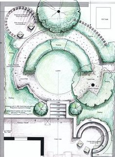 70 Ideas garden layout architecture for 2019 Landscape Design Plans, Garden Design Plans, Circular Garden Design, Garden Architecture, Architecture Layout, Architecture Panel, Drawing Architecture, Landscape Drawings, Garden Planning