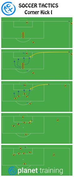 soccer / football exercises & drills soccer / football tactics soccer / football animations soccer / football coaching