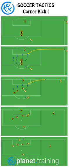 soccer / football exercises & drills soccer / football tactics soccer / football animations soccer / football coaching