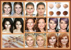 Highlight and Contour! Younique offers 6 shades of BB Cream and 6 shades of concealer! 3d Fiber Lash Mascara, Mascara Tips, Contour Makeup, Contouring And Highlighting, Contouring Guide, Lightweight Foundation, Cream Concealer, Makeup Younique, Hair And Beauty