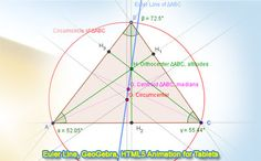 GeoGebra Dynamic Geometry: Euler Line of a Triangle. HTML5 Animation for Tablets (iPad, Nexus..) Teaching, School, College.