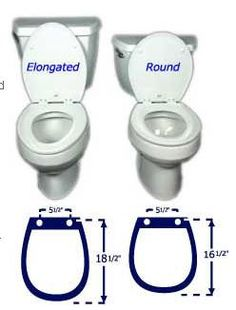 How do I know if my toilet set is round or elongated?