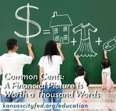 This article suggests the idea of creating a financial vision board to help kids achieve short and long-term savings goals. The related activity guides them in constructing and personalizing their board Education Middle School, Elementary Education, Teaching Economics, Help Kids, Financial Literacy, Personal Finance, High School, Goals, Activities