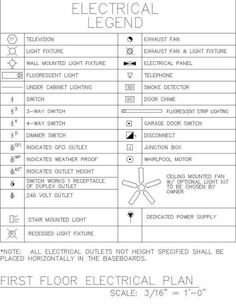 Electrical Drawing Software | Design elements - Electrical ...