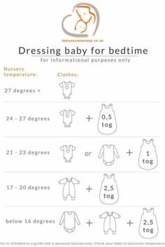 Baby clothes for bedtime by temperature Routine Diagramm Cool Baby, Baby Kind, Baby Love, Fantastic Baby, Baby Baby, Newborn Baby Needs, My Bebe, Baby Care Tips, Baby Supplies