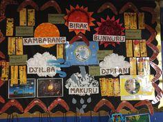 Noongar Aboriginal Six Seasons Aboriginal Education, Indigenous Education, Aboriginal Culture, Geography Activities, Kids Learning Activities, Science Activities, Seasons Activities, Weather Activities, Indigenous Knowledge