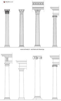 L Ordine Classico Della Colonna Capitali Dorico Ionico E Corinzio