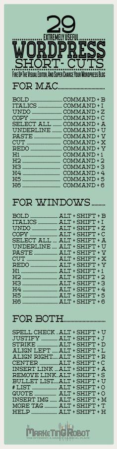 29 atajos de teclado sumamente útiles para WordPress