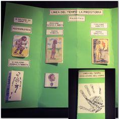Lapbook sull'evoluzione dell'uomo fatto con i bambini di terza...💚🐒😄