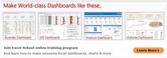 Today lets talk about how to build world-class dashboards. What is a dashboard? Dashboard reports allow managers to get high-level overview of the business and help them make quick decisions. A…