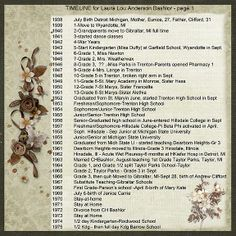 2012-10-20-My-Timeline