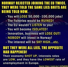 """Facts on Norway. Now think about the Cameron/Osbourne scare tactics about our British Values, Obama Clinton, Vote Leave, Eu Referendum, Lost Job, New World Order, Listening To You, In This World, Britain"