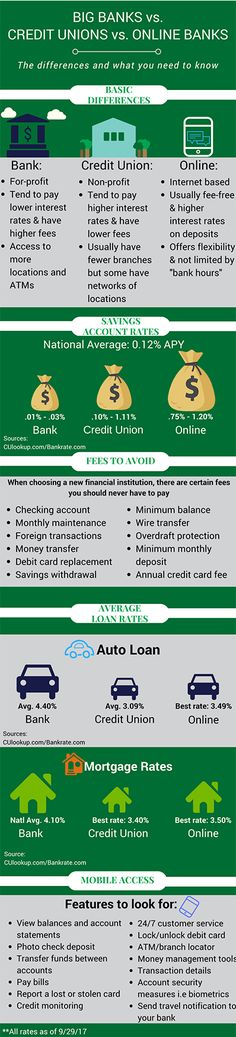 Learn How To Deal With Finances By Using These Tips