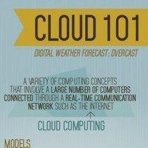 #Cloud Computing - Quick-Start Guide [Infographic] #infographic