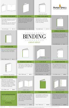 BINDING: 101 Ever wonder what the difference between perfect bound and case bound is? Or loop stitching and saddlestitching? Well, search no more! We've got the perfect cheat sheet to help you determine the best binding option for your next print project.