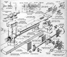 shop notes midget lathe - Google Search