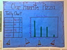 Bar Graphs Gathering Data, Tally Chart, Write and Solve Word problems about graph Thomas' Teachable Moments
