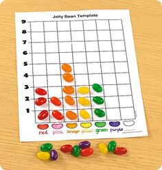 Jelly Bean Graphing Sheet free printable.   Kids will love this just because of the jelly beans.   Pre-k to 2nd grade