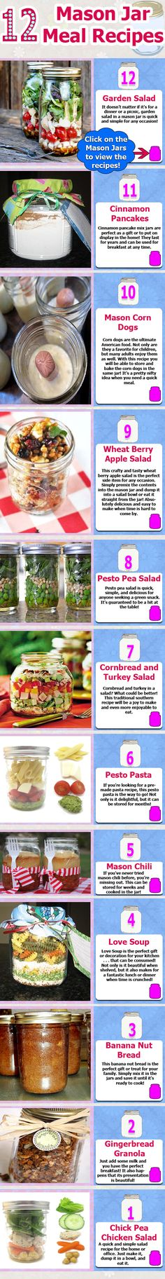 12 Mason Jar Meal Recipes- love this!! Some of them are meals made in the mason jars and some are meal mixes to give as gifts.