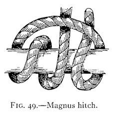 Illustration: FIG. 49.—Magnus hitch.