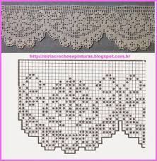 Glitz at the Ritz pattern by Helen Stewart Crochet Lace Edging, Crochet Borders, Crochet Stitches Patterns, Thread Crochet, Crochet Trim, Love Crochet, Crochet Doilies, Crochet Flowers, Stitch Patterns