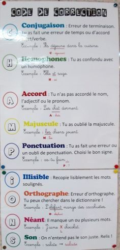 Learn French Videos Language Website How To Learn French How To Make Macarons Teacher Organization, Teacher Hacks, Best Teacher, Ap French, Learn French, French Teacher, Teaching French, World Language Classroom, French Expressions