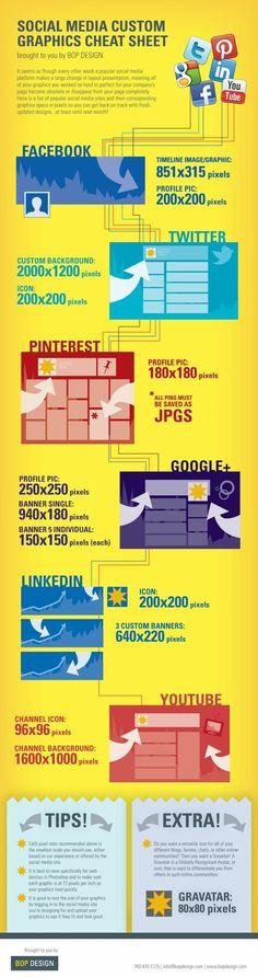 Social graphics cheat sheet