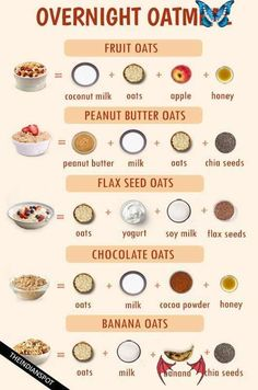 OVERNIGHT BREAKFAST OATMEAL RECIPES -  Oats are well known as a healthy breakfast and loved by many. You might not be a fan of its taste b - #breakfast #BreakfastRecipes #BrunchRecipes #HealthyBreakfasts #oatmeal #overnight #recipes<br> Banana Overnight Oats, Banana Oats, Overnight Breakfast, Oatmeal With Fruit, Chocolate Oats, Healthy Breakfast Smoothies, Healthy Breakfasts, Vegan Breakfast, Healthy Meals