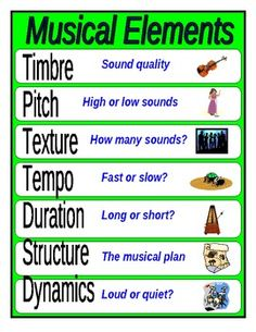 Musical Elements Poster - I love that the definitions are concise and easy for students to understand.