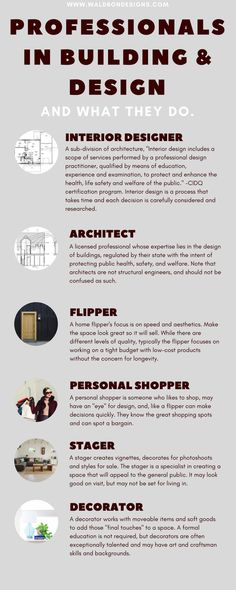 So many different careers in the world of commercial and residential buildings! What Is Interior Design, Different Careers, Design Process, Building Design, Buildings, Commercial, Lifestyle, Engineering Design Process