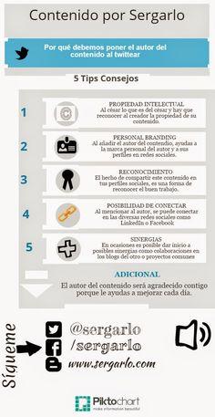 #Infografia Por qué debemos poner el autor del contenido al publicar via @sergarlo
