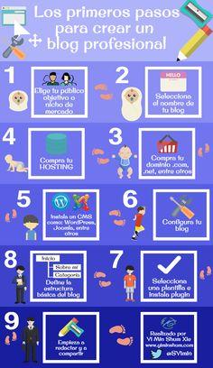 Esta guía te va a ayudar a crear tu blog profesional, el cual te doy algunos…