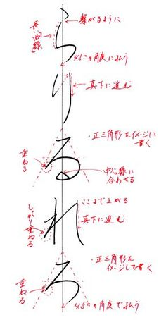 Learn Japanese for a real communication for your work, school project, and communicating with your Japanese mate properly. Many people think that Learning to speak Japanese language is more difficult than learning to write Japanese Kanji Japanese, Japanese Symbol, Japanese Typography, Japanese Calligraphy, Japanese Handwriting, Learn Japan, Gear Art, Hiragana, Japanese Characters