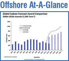 Ocean News and Technology exploring the deep ocean terrain