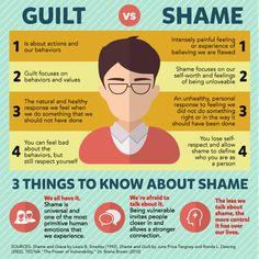 guilt-vs-shame-infographic--color--for-web-.jpg