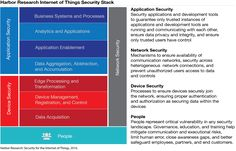 Security-Stack.png (1525×979)